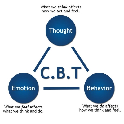 research paper about human behavior and emotions The evolutionary psychology of emotions and behavior irrational emotions a human being is a bundle of useless  approaches to emotion, discuss research linking.